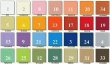 Metráž jersey pletenina 180g 28 barev
